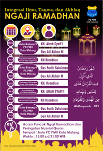 Infografis Ngaji Ramadhan PC PMII Kota Malang tahun 2018/1439 H